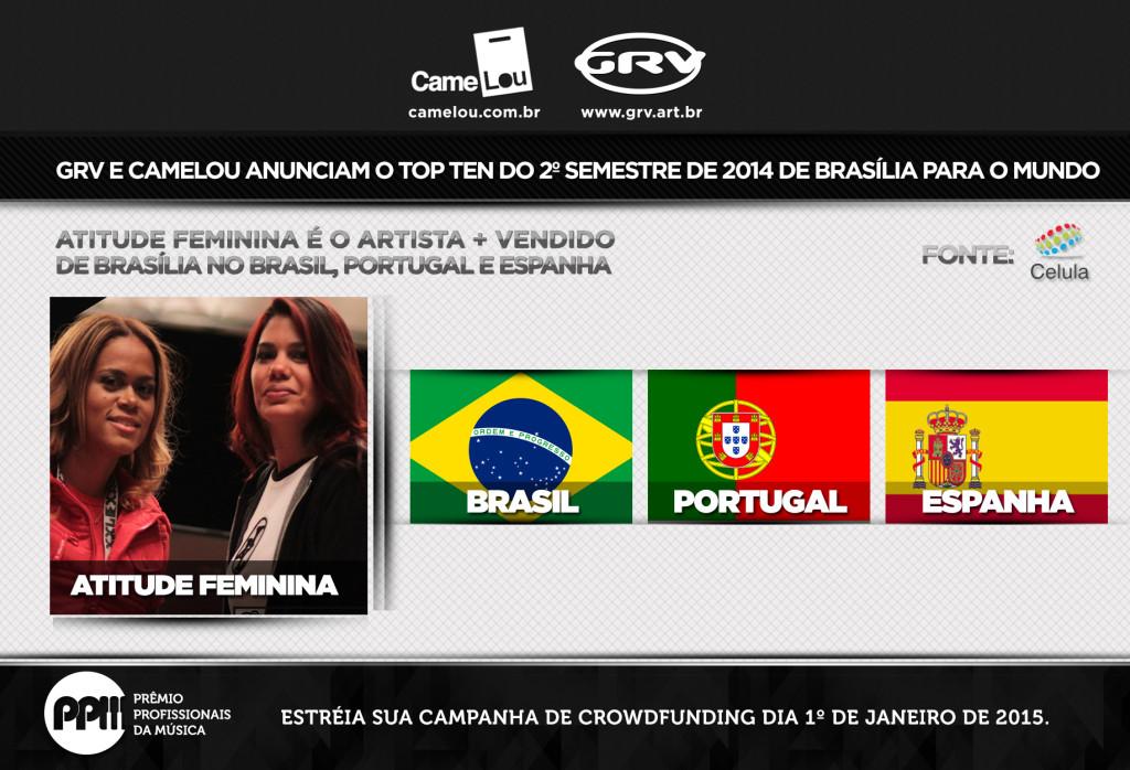 ATITUDE FEMINA NO BRASIL PORTUGAL ESPANHA - CELULA - TIMELINE